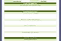 70+ Free Employee Performance Review Templates – Word, Pdf with Annual Review Report Template