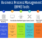 70 Top Open Source And Free Bpm Tools : The Best Of Business With Regard To Business Process Discovery Template