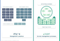 778C Itil Service Catalog Template | Wiring Library with Business Service Catalogue Template
