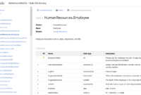 8 Different Types Of Tools You Can Use To Document Your for Business Data Dictionary Template