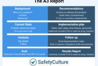 A3 Report Templates: Top 9 [Free Download] for 8D Report Template Xls