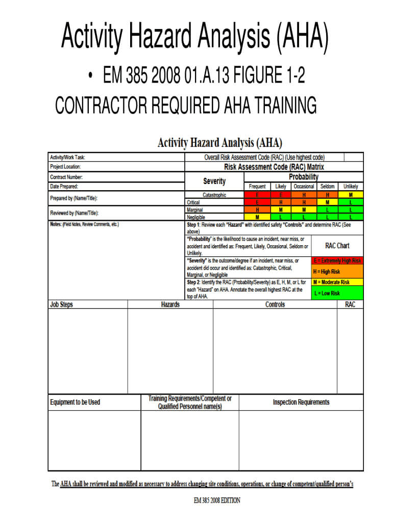 Activity Hazard Analysis Form - Fill Online, Printable Inside Activity Hazard Analysis Template