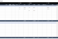 All The Best Business Budget Templates | Smartsheet throughout Business Budgets Templates