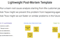 An Example And Template For Conducting Lightweight Post intended for Business Post Mortem Template