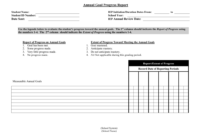 Annual Goal Progress Report Template within Annual Review Report Template