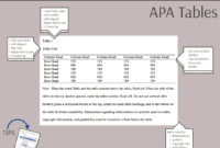 Apa Formatting And Presentation | The Chicago School Of within Apa Table Template Word