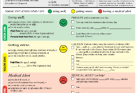 Asthma Management Plan Plans Uk Childcare Rch Self Pdf in Asthma Action Plan Template