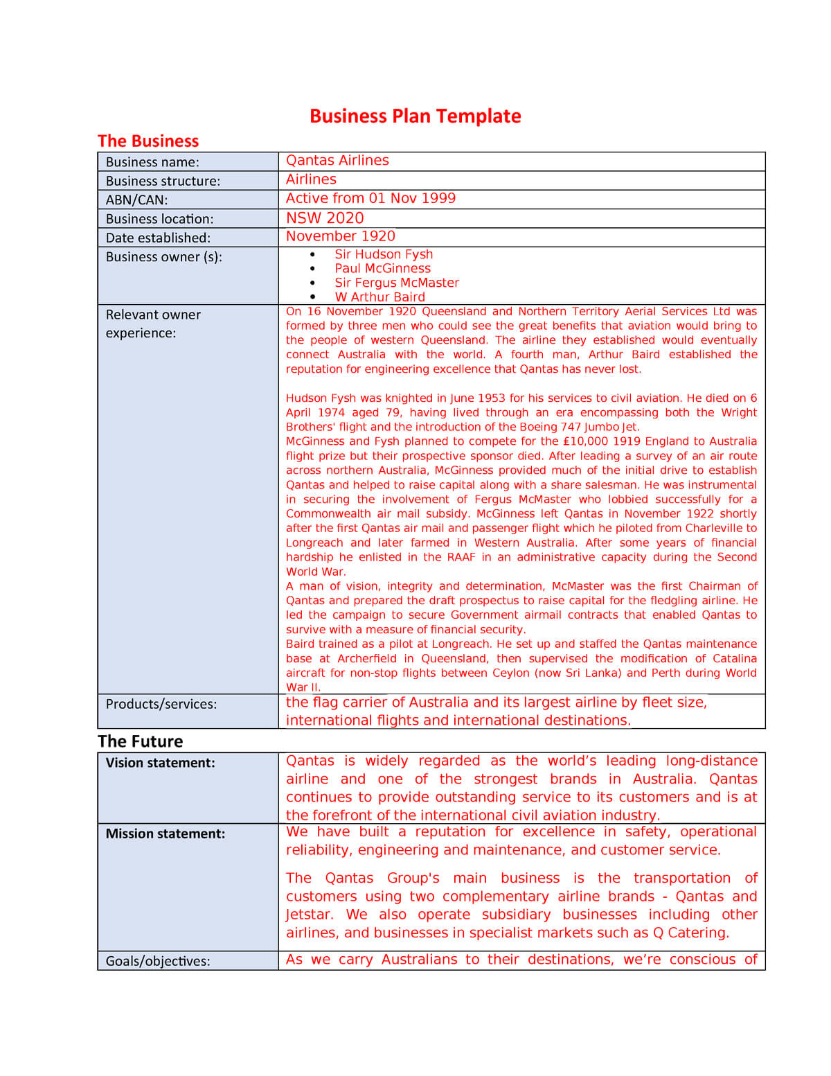 Australia Government Business Plan Template Australian In Australian Government Business Plan Template