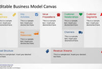 Awful Business Model Canvas Powerpoint Template Download regarding Canvas Business Model Template Ppt