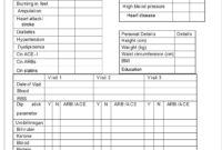 Basics Of Case Report Form Designing In Clinical Research pertaining to Case Report Form Template