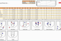 Basketball Scouting Report Template Examples Word Example inside Basketball Scouting Report Template