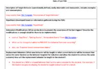 Behavior Intervention Plan: Cheat Sheet intended for Behavior Support Plan Template