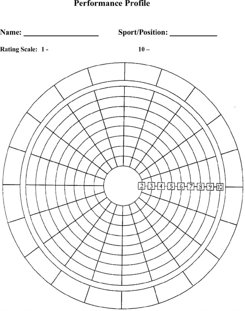 Blank Performance Profile. | Download Scientific Diagram For Blank Performance Profile Wheel Template