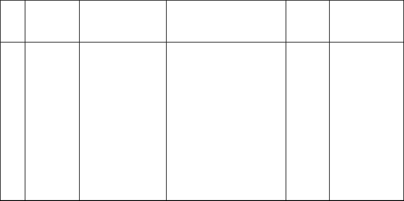 Blank Scheme Of Work Template With Blank Scheme Of Work Template
