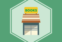 Bookstore Business Plan Template [2020 Updated throughout Bookstore Business Plan Template