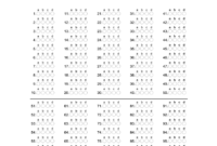 Bubble Answer Sheet 1 100 – Fill Online, Printable, Fillable for Blank Answer Sheet Template 1 100