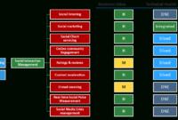 Business Capability Heatmaps: Generate Heat Maps Using within Business Capability Map Template