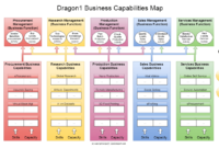 Business Capability Map Template | Dragon1 Store with regard to Business Capability Map Template