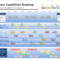 Business Capability Roadmap – Dragon1 With Business Capability Map Template