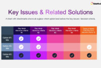 Business Case Study Powerpoint Template – Slidemodel in Business Case Presentation Template Ppt