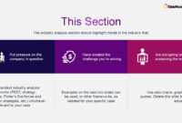 Business Case Study Powerpoint Template – Slidemodel throughout Business Case Presentation Template Ppt