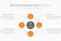 Business Development Powerpoint Template intended for Business Development Presentation Template