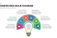Business Idea Diagram Light Bulb Powerpoint Template And Keynote with regard to Business Idea Presentation Template