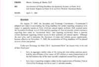 Business Memo Format And Characteristics With Attachments regarding Business Rules Template Word