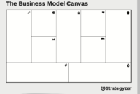 Business Model Canvas – Download The Official Template with regard to Business Canvas Word Template