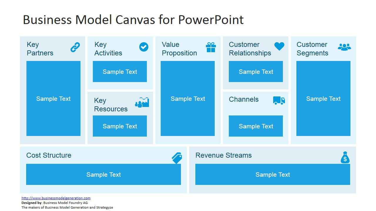 Business Model Canvas Template For Powerpoint For Business Model Canvas Template Ppt
