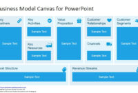 Business Model Canvas Template For Powerpoint in Canvas Business Model Template Ppt