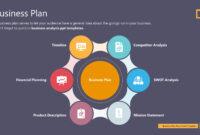 Business Plan Premium Powerpoint Slide Templates | Slidestore in Business Idea Presentation Template