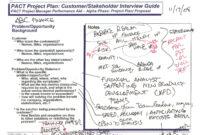 Business Plan Template Reviews Design Collection Of throughout Business Plan Template Reviews