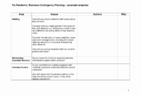 Business Plans Continuity Plan Template Free Download Uk intended for Business Continuity Plan Template Canada