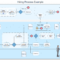 Business Process Modeling With Conceptdraw | Business Within Business Process Modeling Template