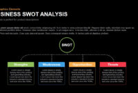 Business Swot Analysis Powerpoint Template And Keynote Slide intended for Business Opportunity Assessment Template
