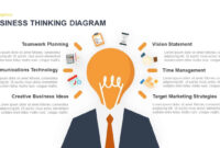 Business Thinking Diagram Template For Powerpoint And Keynote with Business Intelligence Powerpoint Template