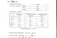 Calibration Certificate 1 Sample | Carelabs for Certificate Of Inspection Template