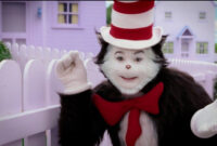 Cat In The Hat Logic Blank Template – Imgflip in Blank Cat In The Hat Template