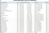 Chart Of Accounts For Small Business Template   Double Entry for Bookkeeping For A Small Business Template