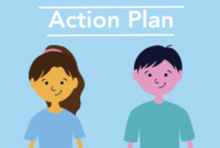 Child Asthma Action Plan   Asthma Foundation Nz throughout Asthma Action Plan Template