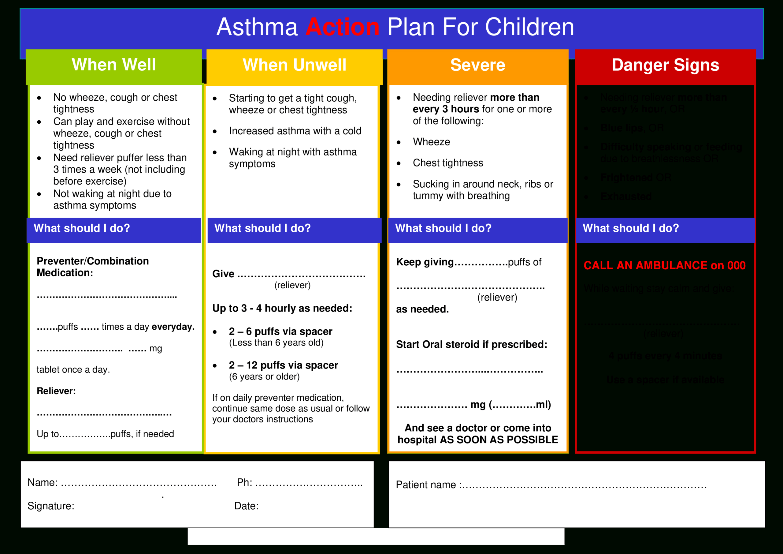 Child Asthma Action Plan | Templates At Allbusinesstemplates With Asthma Action Plan Template