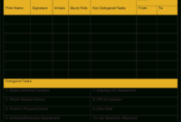 Clinical Trials Support Unit Task Delegation Log. Ae pertaining to Case Report Form Template Clinical Trials