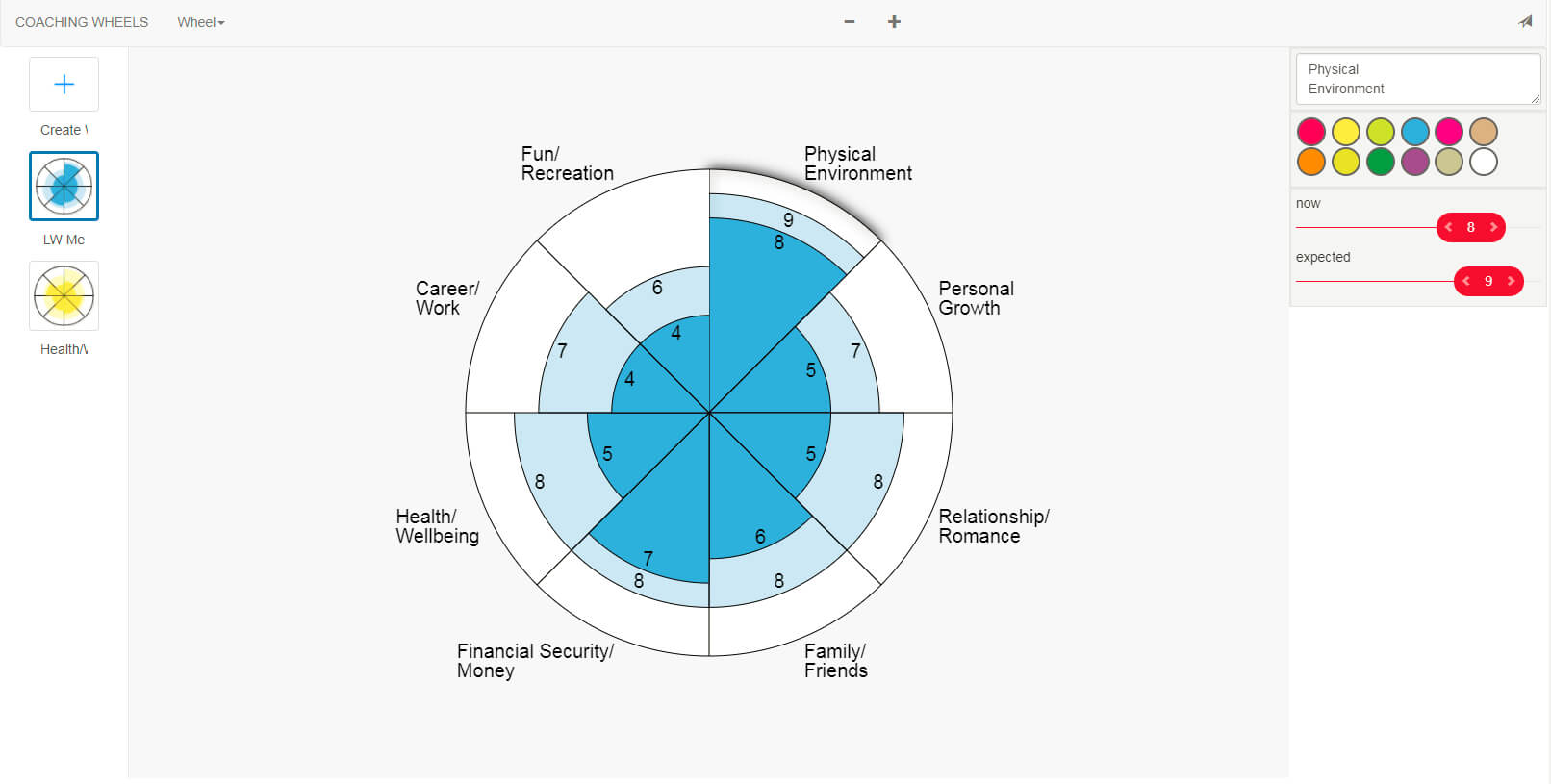 Coaching Tools Inside Blank Performance Profile Wheel Template