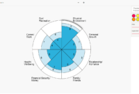 Coaching Tools with regard to Blank Wheel Of Life Template