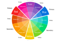 Color Wheels To Print Elegant Blank Color Wheel Template For intended for Blank Color Wheel Template
