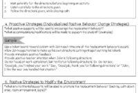 Creating Behavior Intervention Plan Bip Sped T Plans Sample with regard to Behavior Support Plan Template