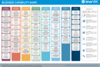 Creating Business Value With Business Capabilities | Digital regarding Business Capability Map Template
