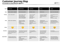 Customer Journey Map Template – Ux Cheat Sheets throughout Cheat Sheet Template Word