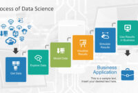 Data Science Shapes Powerpoint Template intended for Business Intelligence Powerpoint Template